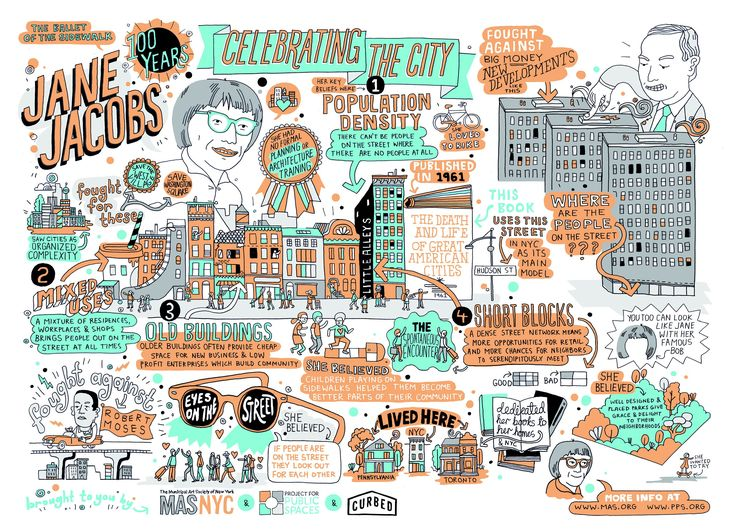 Everything You Need to Know About Jane Jacobs in Illustrated Form