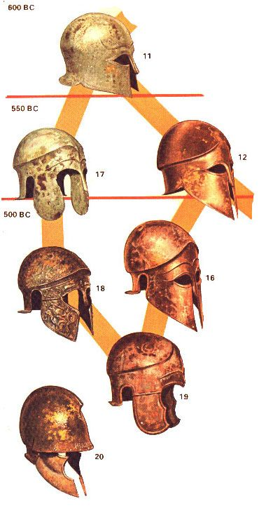 Helmets of the types found in Thrace, shown in chronological order, from Peter Connolly's Greece and Rome at War. The Chalcidian type is on the left, and the Corinthian type on the right, becoming the Attic and Thracian types at the bottom.