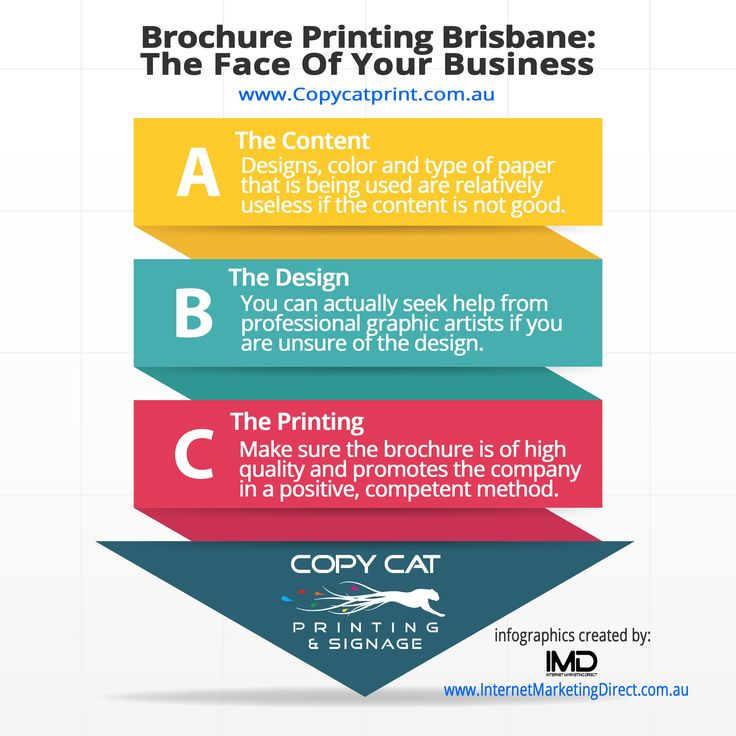 Brochure Printing Brisbane - The Face Of Your Business
