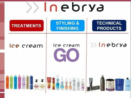 Inebrya South Africa www.nebeau.co.za