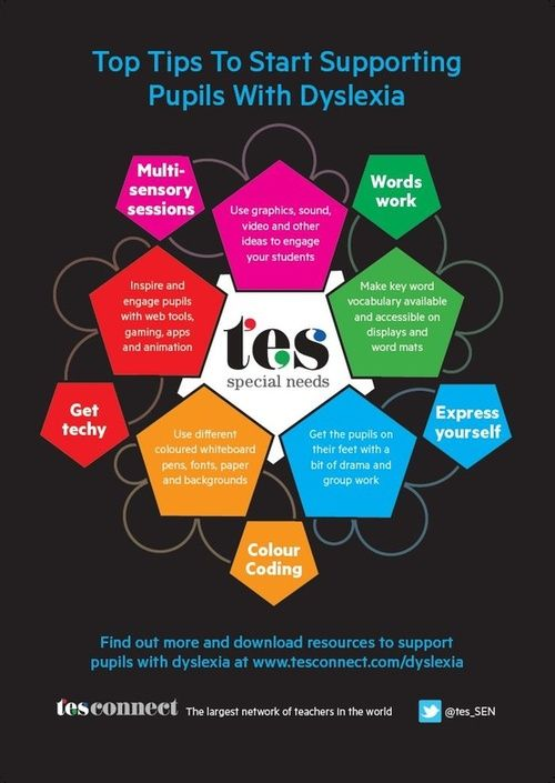 Top tips to start supporting pupils with dyslexia