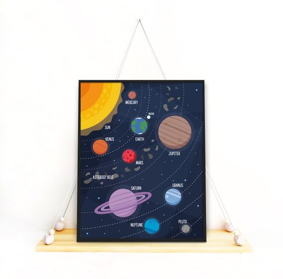 Space Planets Stars Solar System Giant Poster Print A5 A4 A3 A2 A1 A0 Sizes