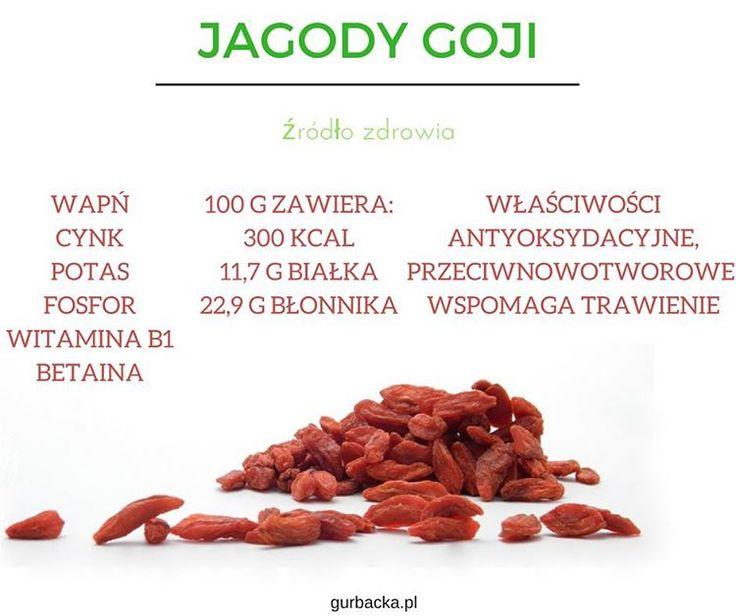 """63 Likes, 4 Comments - Kasia Gurbacka - Dietetyk 🌱 (@gurbacka.pl) on Instagram: """"Jagody goji są uznawane na najzdrowsze #owoce na świecie!⠀⠀ Jesz je? 😉💪⠀⠀ ⠀⠀ www.gurbacka.pl⠀⠀…"""""""