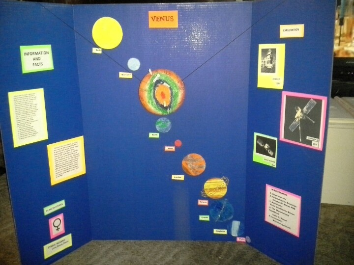 planets of science fair project - photo #18