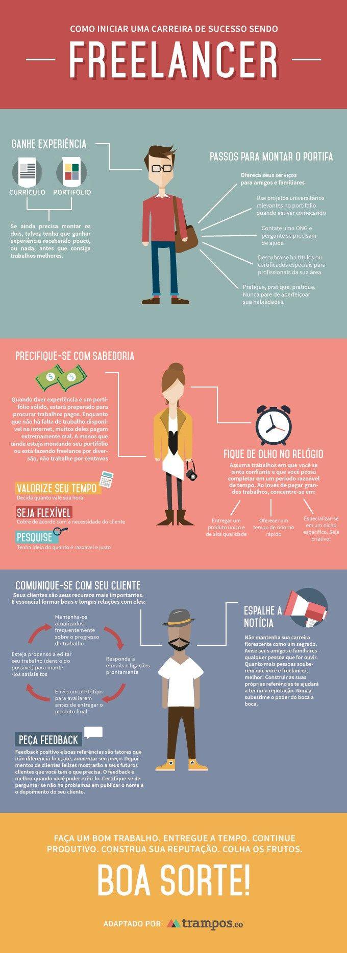 Infográfico: como iniciar a carreira de freelancer.