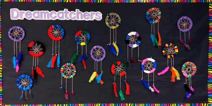Art with Mrs. Nguyen: Dreamcatchers (5th & Art Club)