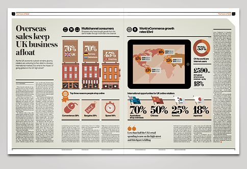 Informative, eye catching, and you can breathe! This layout is a great informative piece and keeps your attention at the same time.