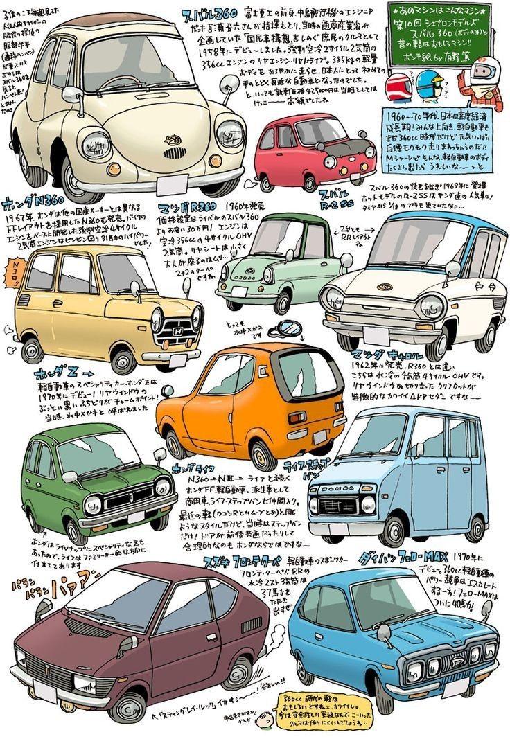 Pin Oleh Quokka Di Carrr Mobil Kendaraan Sketsa Karakter