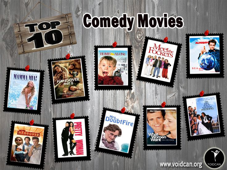 Voidcan.org brings you the list of top ten comedy movies and all the information regarding comedy movies which makes them best. List is researched by our movies experts.