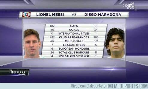 616139 - Messi vs. Maradona ¿Quién es el mejor?