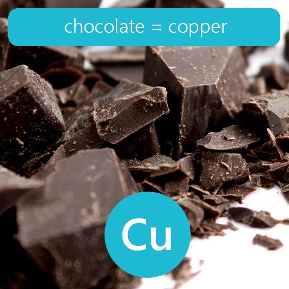 baking chocolate: 3233 µg of copper per 100 grams!