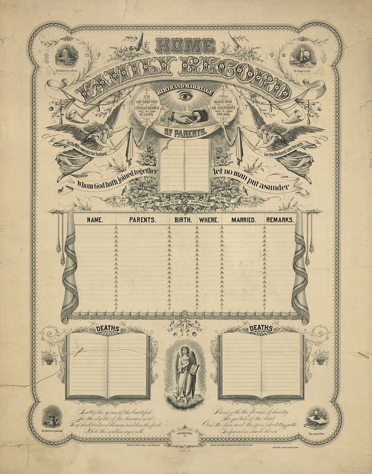 Family Record - Records and Registers