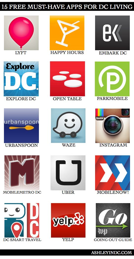 15 Free Must-Have Apps for DC Living