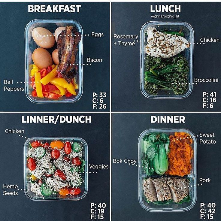 What's in your next meal prep? These layouts by @chris.rocchio_fit look too good not to try! - Brings your ideas into action with @mealplanmagic and find the new you in the mirror sooner than you expected - ALL-IN-ONE TOOL & GUIDES - Build Custom Plans &