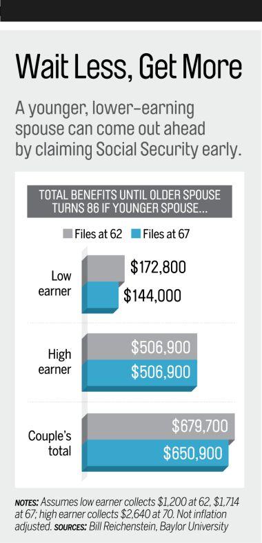 303 best Retirement images on Pinterest Retirement, Finance and - 401k calculator