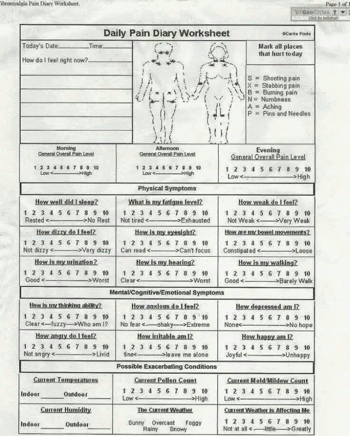Printable Worksheets pain management worksheets : 116 best Arthritis, Autoimmune disease images on Pinterest ...