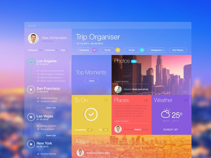 Concept for social web based travel planner / organiser.  Don't miss projects I'm working on.  Please also check Concept Nr.1