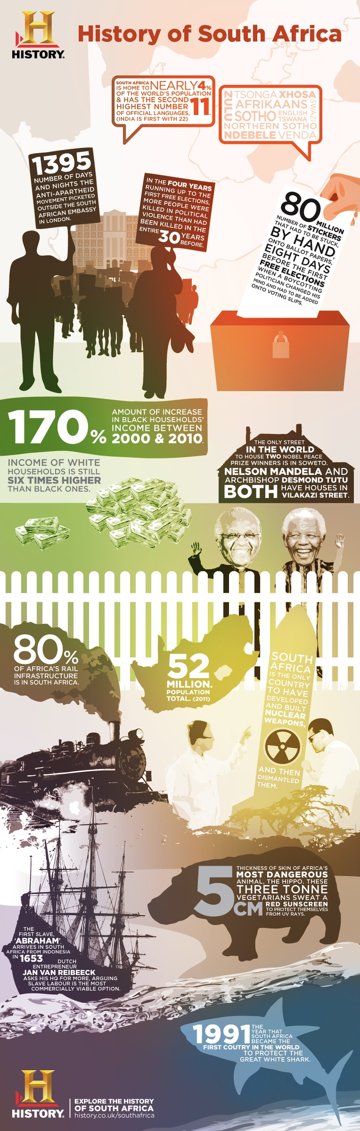Not really the History of South Africa, but rather some interesting historical facts :)