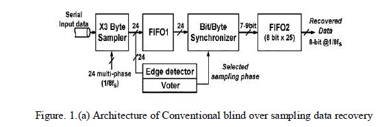 Energy-efficient MAC for Wireless Sensor Networks