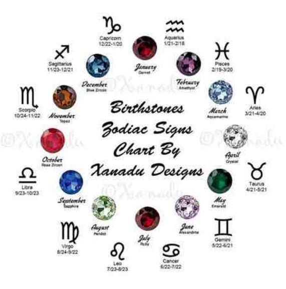 39 best jewelry horoscope images on