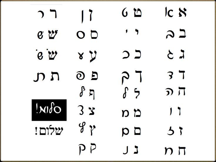 Hebrew Block Lettering and Script Lettering Side by Side