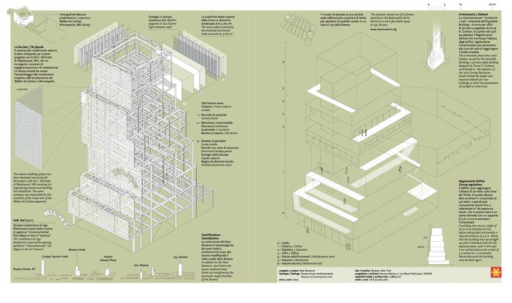 D Printer Exhibition New York : Sanaa new museum ny architecture drawings pinterest