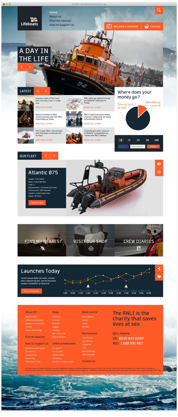 Faire du orange est possible... RNLI Homepage Concept by Simon Braun, via Behance