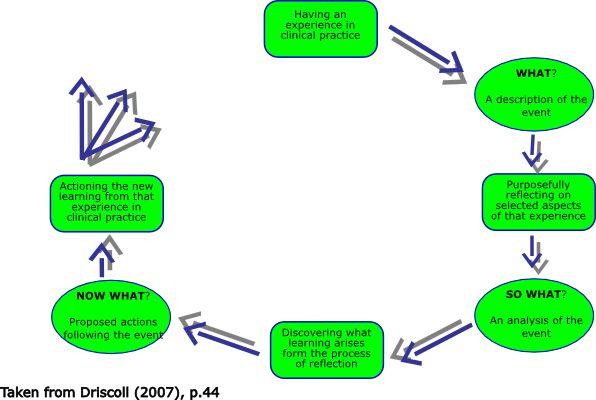 Problem solving process definition image 2