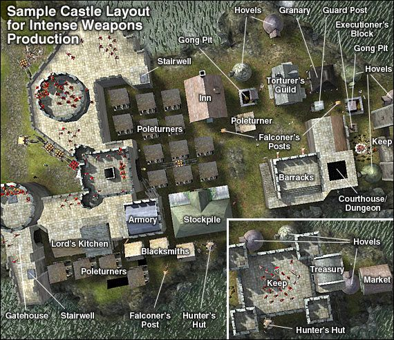 Sample Castle Layout For Intense Weapons Production