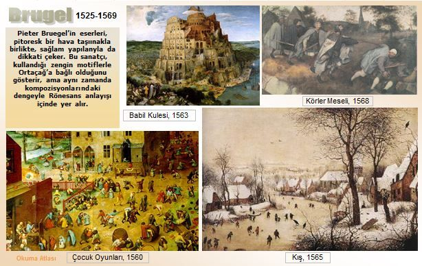 Okuma Atlası Sanat: Bruegel, Pieter