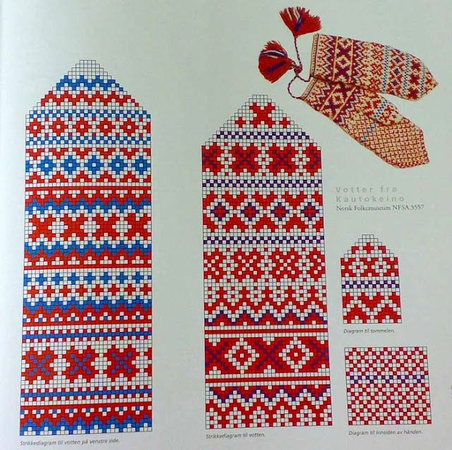 Nordic Thoughts: Mittens from Kautokeino and Anny Haugen