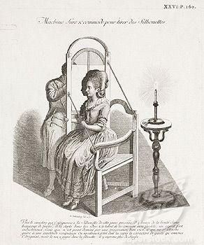 Instrument for tracing silhouettes, 18th century. Silhouettes were a way of having your portrait taken. Robert Burns had his silhouette done twice - once in 1787 and once in 1790