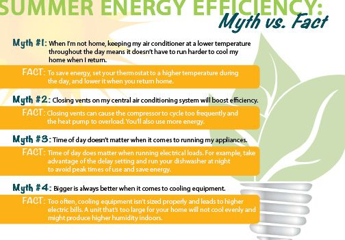20 best energy saving tips images on pinterest energy for Facts about energy efficiency