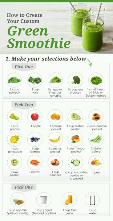 Green smoothies... This is a great guide