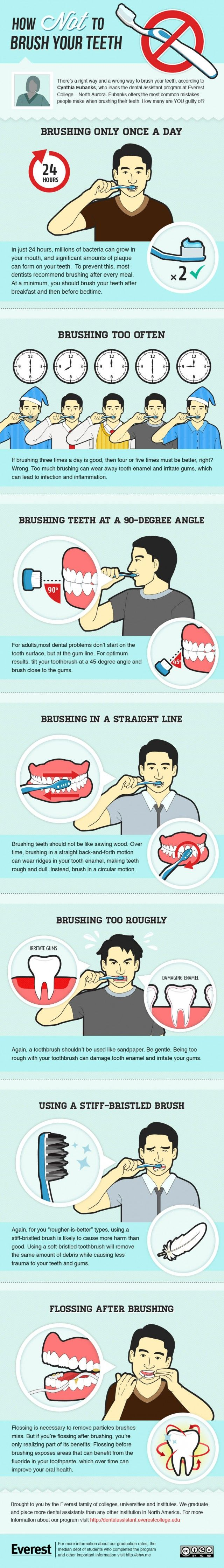 How Not to Brush Your Teeth [infographic]