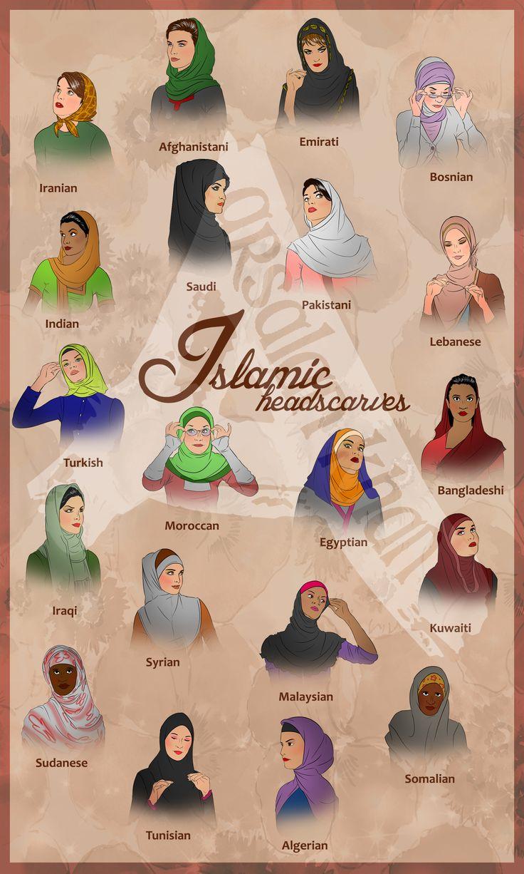 islamic_headscaves_by_arsalankhanartist-d7bkgmu.jpg 1500×2500 pixels