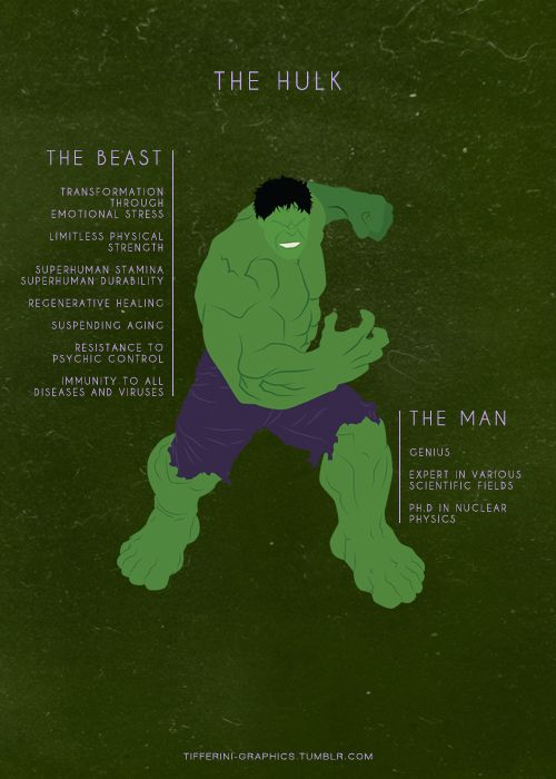 dezignHD: 70+ Incredible Illustrations to Celebrate The Avengers Pop-Culture