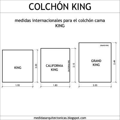 Medidas arquitectónicas y de Arquitectura: MEDIDAS DE UN COLCHÓN KING