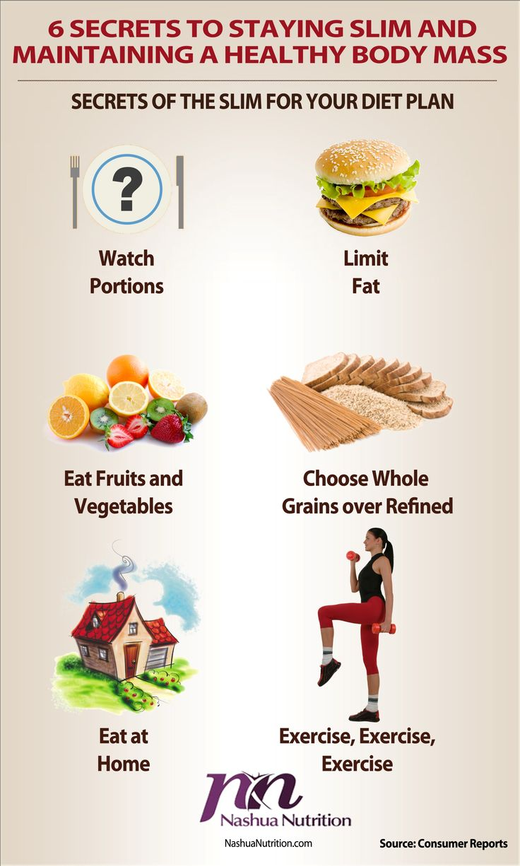 21 best Health & Weight Loss Infographics images on ...