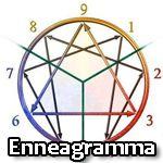 !enneagramma