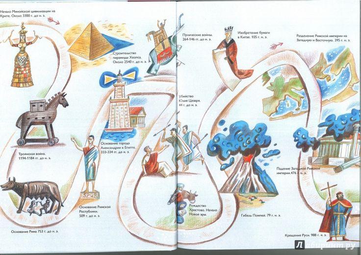Иллюстрация 4 из 26 для Мы живём в Древнем Риме - Виктор Сонькин | Лабиринт…