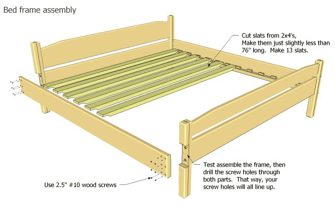 King Size Bed Frame Rails | bed rails, and are not fastened in place. Theblocks on the bed rails ...