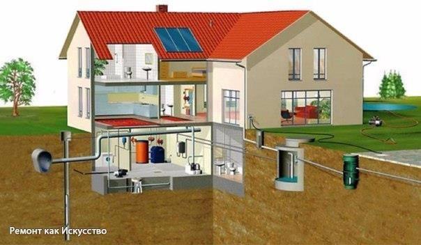 Элементы водопровода    Наличие в системе водопровода тех или иных элементов зависит, в первую очередь, от того, какое первоначальное назначение существует у внутреннего водопровода.    Для подачи питьевой воды в дом используются одни элементы водопровода, а для того, чтобы обеспечить подачу воды на технические нужды – другие.    При этом также можно отдельно выделить водопроводы, служащие для обеспечения пожарной безопасности, хозяйственных нужд, производственные системы. Конечно, все они…