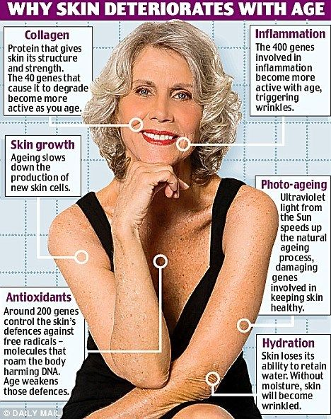 The #1 Mistake Women Make When Choosing a Wrinkle Cream - inSpa - HydroPeptide for Skin Care