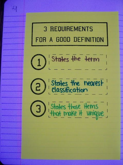 Math = Love: Algebra 1 Unit 1....creating definitions using Kagan strategies (own definition, group definition, class definition)