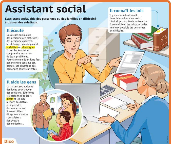 Fiche exposés : Assistant social