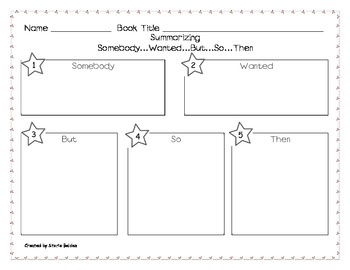 Printables Summarizing Worksheet 1000 images about summarizing on pinterest graphic organizers somebody wanted but so then worksheet