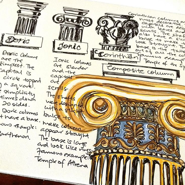 Column of 3 Classical Order Architectural style: day 10 of #kato21day @kato.ivannikova sketch marathon. My favourite is the composite column which is a combination of leaves and scrolls! This is a Roman-designed column style that combines the Greek-designed Ionic and the Corinthian orders of architecture. The Arch of Titus may be the first instance of this Roman Order of Architecture in the first century AD. #column #archidaily #sketchbook #artnerd #pillars #corinthian #doric #ionic…