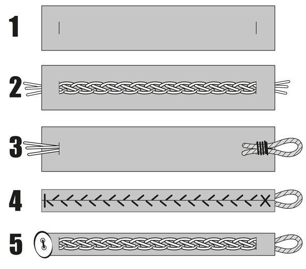 Vejledning til Samerfolkets armbånd Du skal bruge: 1 Skindstykke på ca. 20 x 2 cm 1 Skindstykke på ca. 0,5 x 7 cm. Kraftig s...