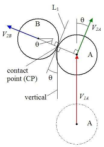 Not nearly as fascinating as psychophysics, but physics is still pretty cool, too.